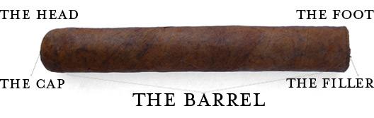 Diagram of parts of cigar
