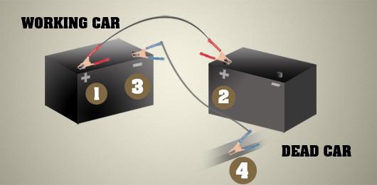 Jumper diagram