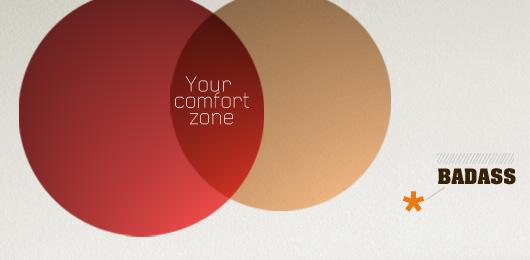 venn diagram of your comfort zone