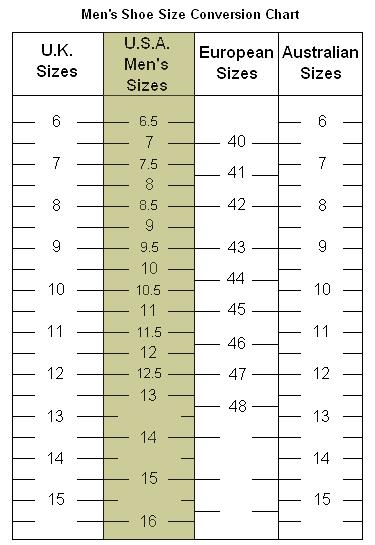 Men\'s shoe size conversion chart
