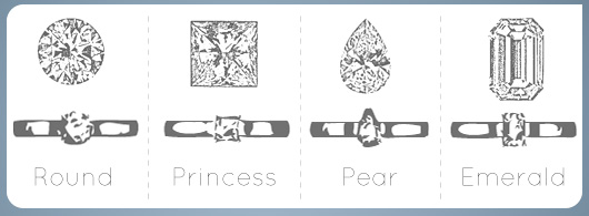 Diamond shape cuts