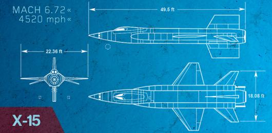 X15 jet diagram