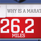 Know It All: Why is a Marathon 26.2 Miles?