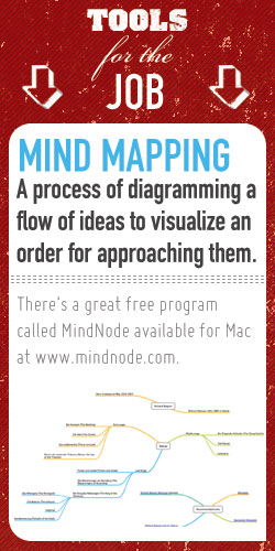 Mind mapping is a process of diagramming a flow of ideas to visualize an order for approaching them