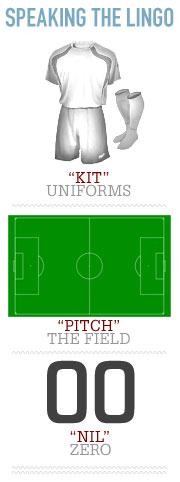 Speaking the lingo - kit, pitch, nil