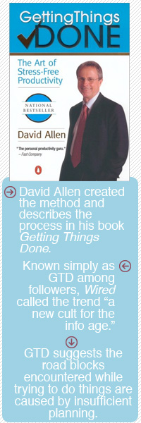 Davide Allen created Getting Things Done