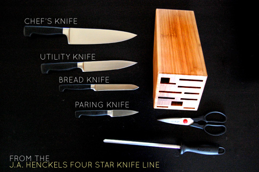 Diagram of the knives in the set