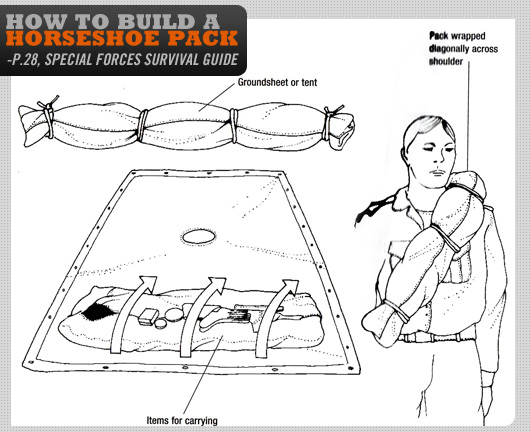 How to build a horsehoe pack diagram