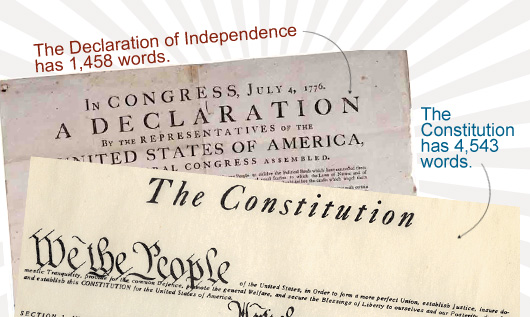 Number of words in Constitution and Declaration of Independence