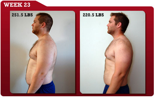 Week 23 before and after weightloss