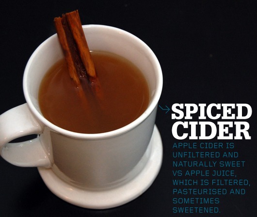 Hot Spiced Apple Cider recipe