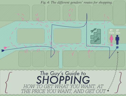 The Guy's Guide to Shopping  – How to Get What You Want, At the Price You Want.