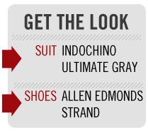 Get the Look suit indochino shoes allen edmonds
