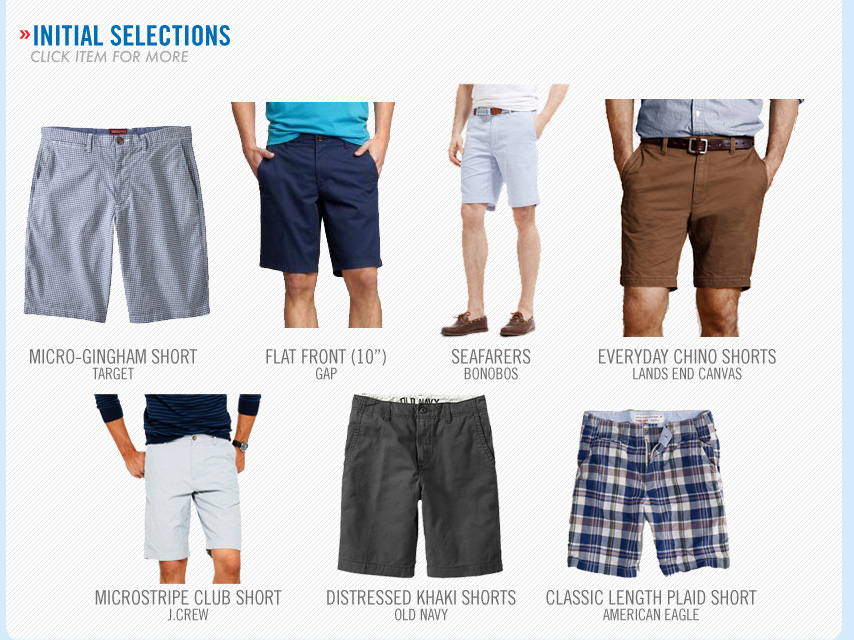 Primer's Complete Visual Guide to Men's Shorts | Primer