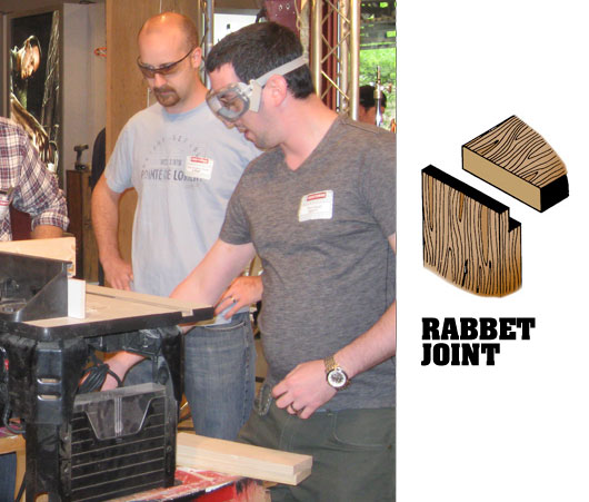 A group of people standing around a table learning about rabbet joints