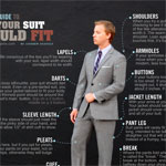 How Your Suit Should Fit: A Visual Guide