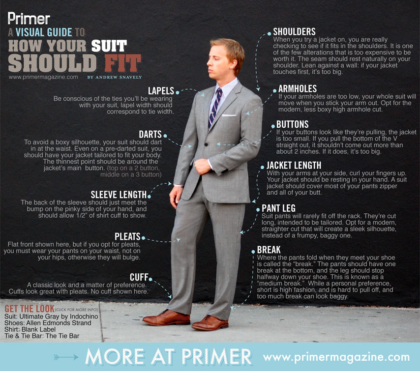 A Visual Guide to How Your Suit Should Fit