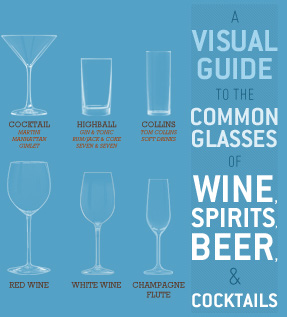 glass types of wine beer cocktails