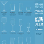 A Visual Guide to the Common Glasses of Wine, Spirits, Beer and Cocktails