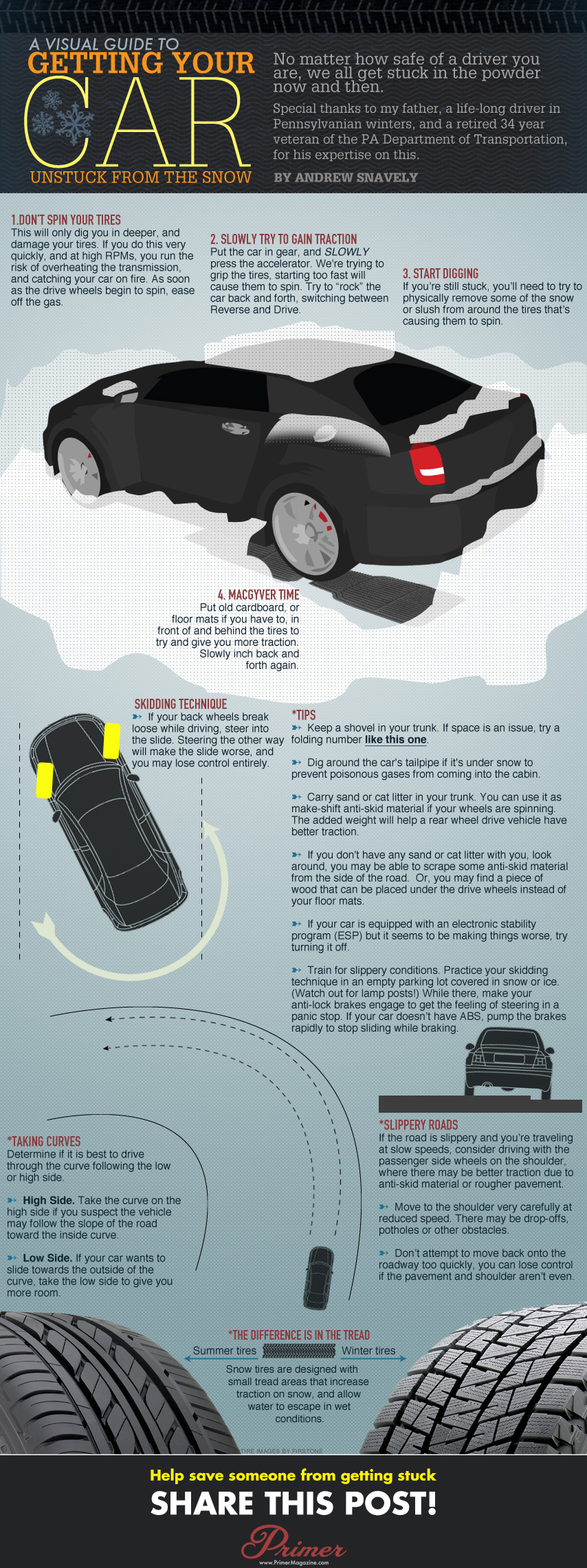 Getting Your Car unstuck from the snow infographic