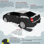 A Visual Guide to Getting Your Car Unstuck From The Snow