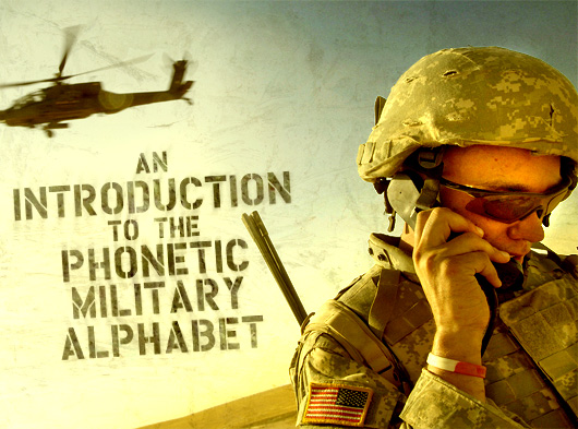 An Introduction to the Military Phonetic Alphabet