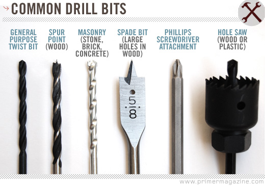 Drill bits wood metal concrete