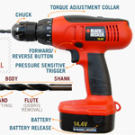 The Power Drill: A Modern Man's Guide to Tools
