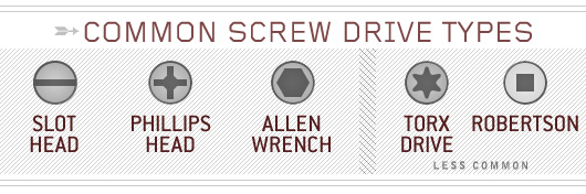 List of screw drives - The Chat Bar - nsane forums