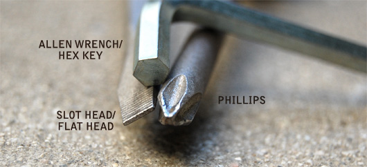names of screwdrivers. read on. → the names of screwdrivers