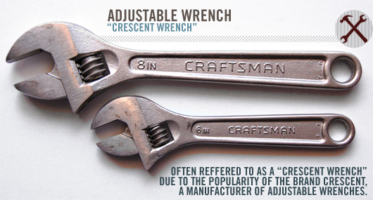 Adjustable wrench and crescent wrench