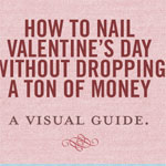 How to Nail Valentine's Day Without Dropping a Ton of Money – A Visual Guide
