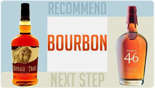 Bourbon recommend and next step
