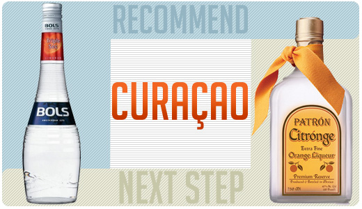 Recommended curacao and next step