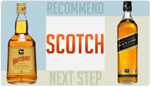 Scotch recommend and next step