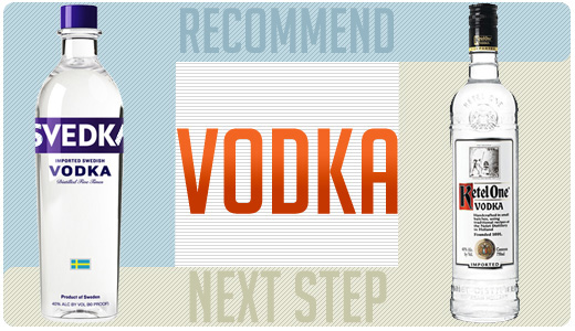 Vodka recommended and next step