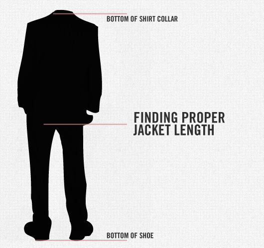 Finding proper jacket length on a suit diagram