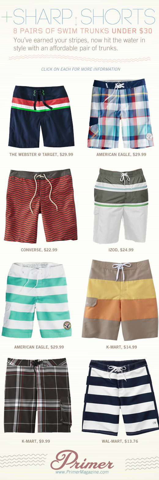 Collage of swim trunks