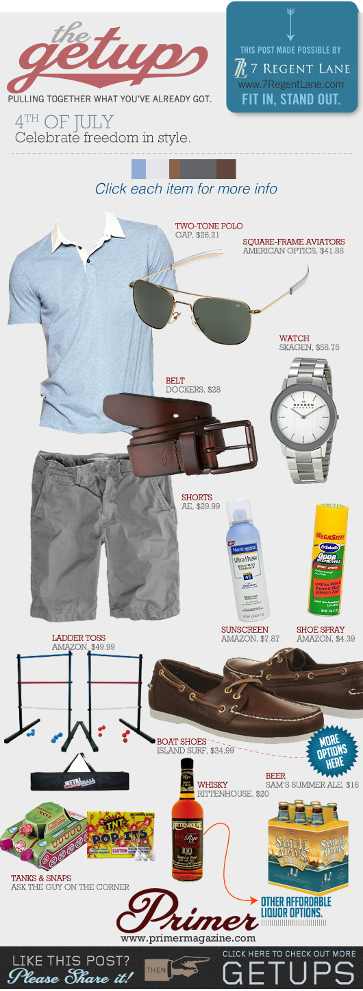 The Getup outfit inspiration - blue shirt, gray shorts, boat shoes