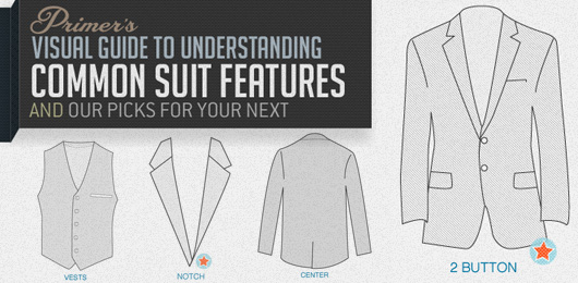 Primer's Visual Guide to Understanding Common Suit Features