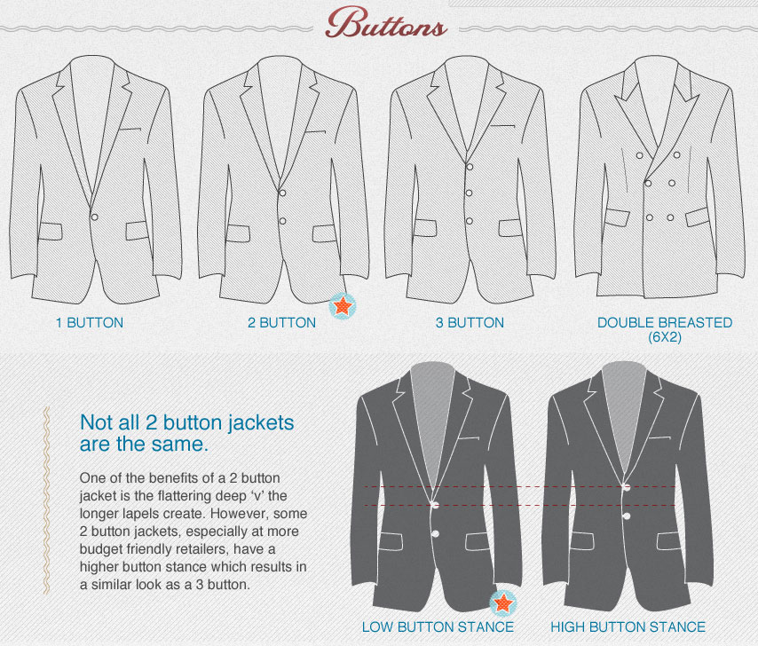 primer u0026 39 s visual guide to understanding common suit