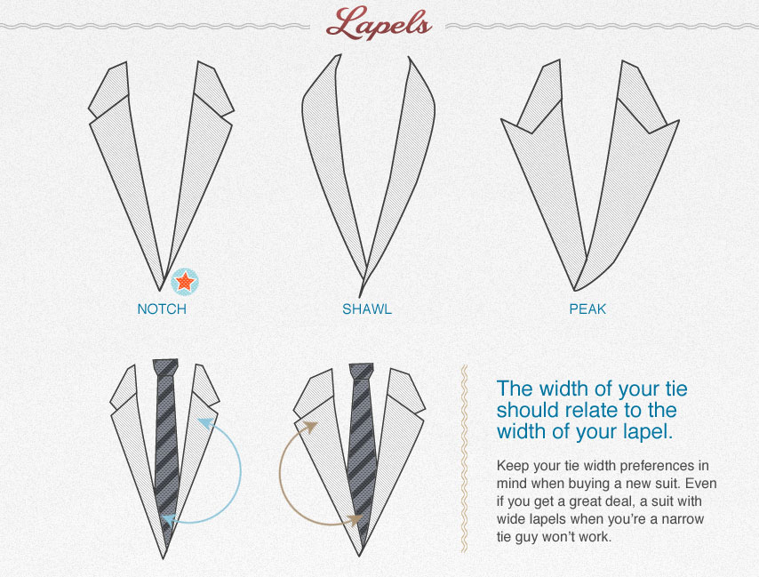 Suit lapels: Notch, shawl, peak