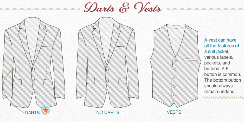 Darts and vents on a suit diagram