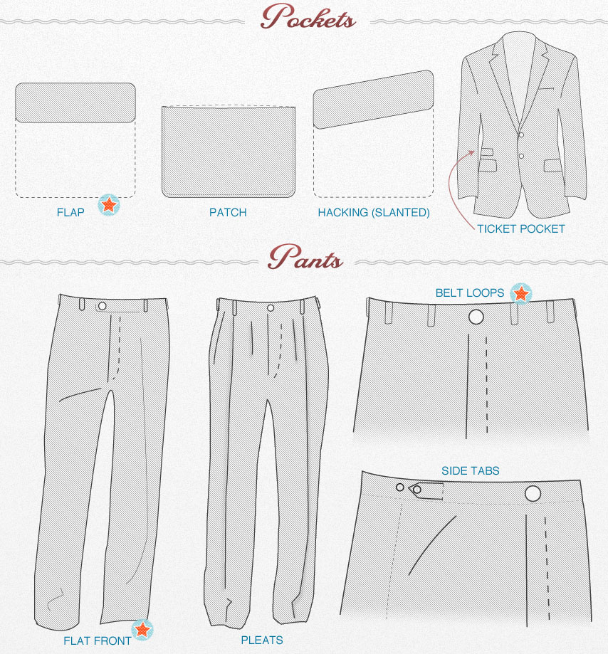 Diagram of options for suit pockets and pants options