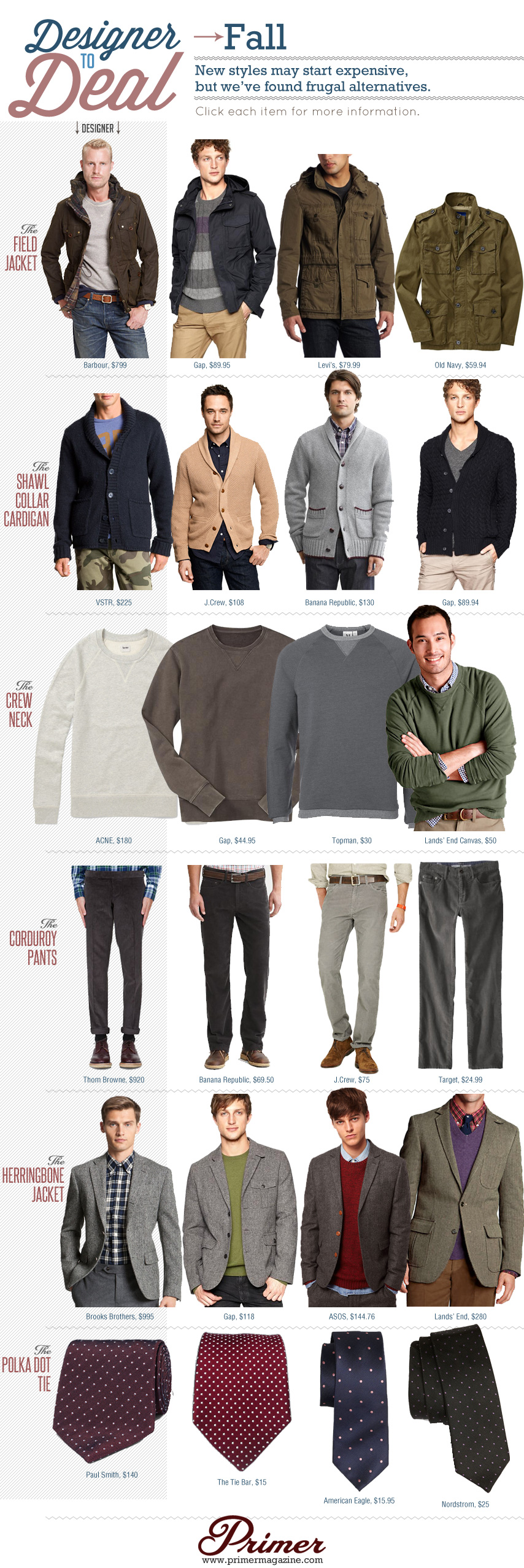Designer to Deal collage of jackets, sweaters, pants and more
