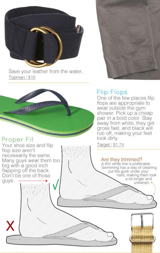 Collage of belt, shorts, flip flops and flip flop size guide