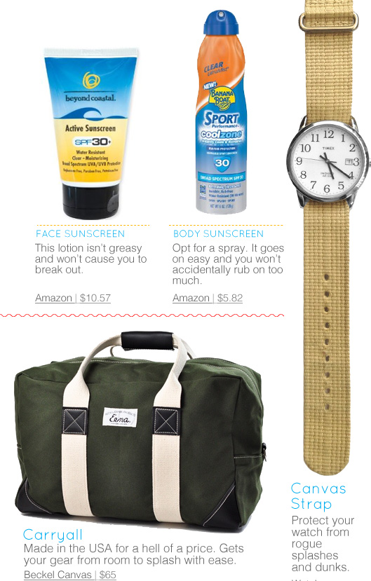 collage of sunscreen, nato strap watch, and green cnavas bag