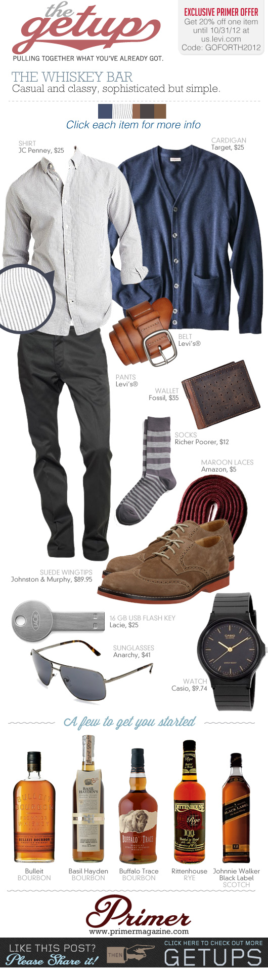 The Getup: What to wear to a whiskey bar outfit inspiration - blue sweater, striped shirt, gray pants, tan wingtips