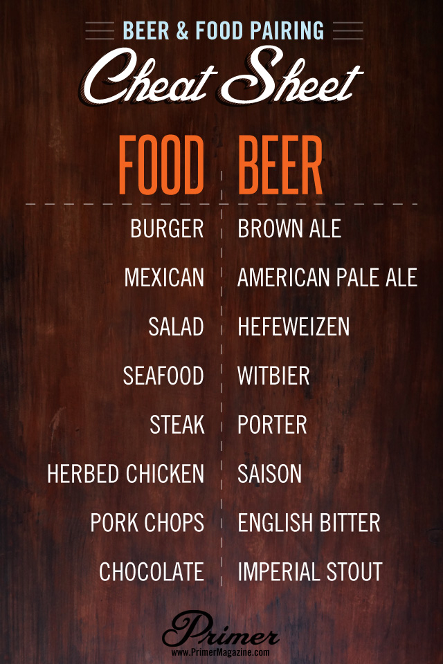 A Simple Guide To Pairing Beer With Food Primer