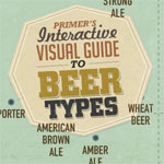 Primer's Interactive Visual Guide to Beer Types